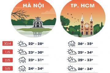Thời tiết dịp nghỉ lễ 30/4 như thế nào? Gợi ý các điểm du lịch lý tưởng