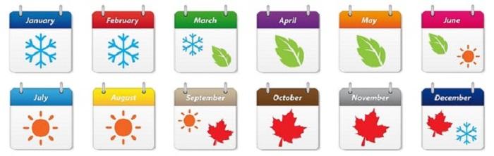Swiss Monthly Weather Calendar - When to visit Switzerland Sĩ